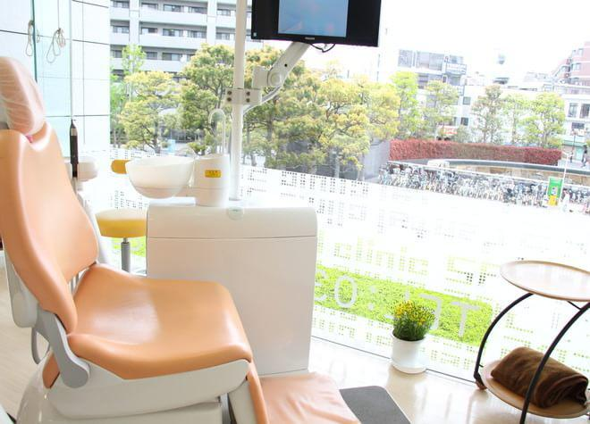 SBS歯科クリニック