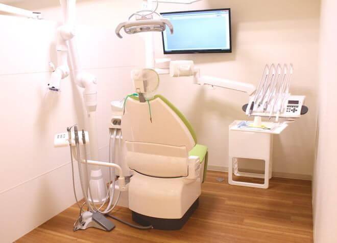 よつば歯科のスライダー画像3