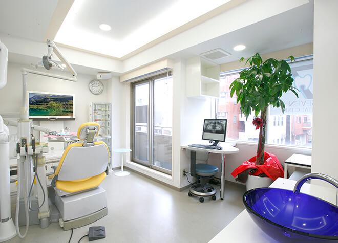 7 Dental Clinicのスライダー画像4